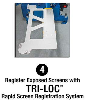 Tri-Loc Registration System