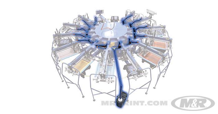 AUTO FOGGER C™ Automatic On-Press Water Vapor Applicator